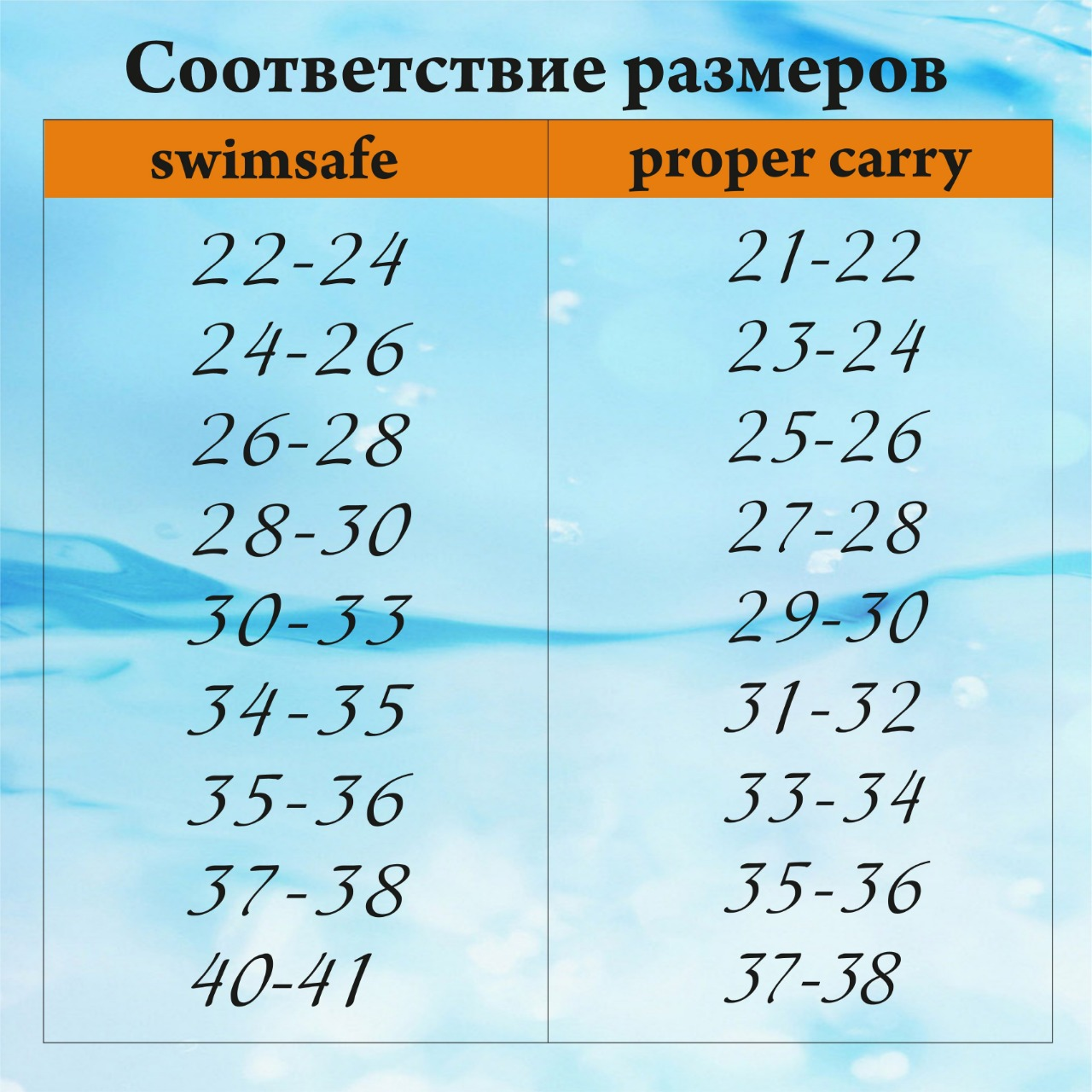 Грудничковые каучуковые ласты для бассейна ProperCarry FLOATING маленькие размеры 21-22, 23-24, 25-26, 27-28, 29-30, - фото 12